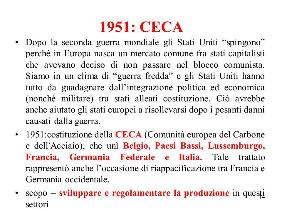 1951: CECA