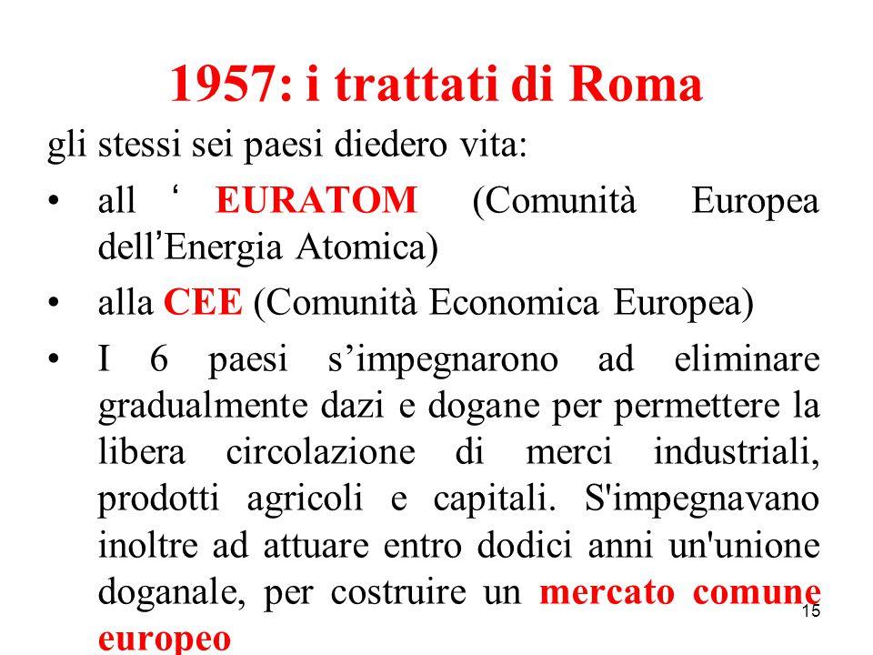 1957: i trattati di Roma gli stessi sei paesi diedero vita: