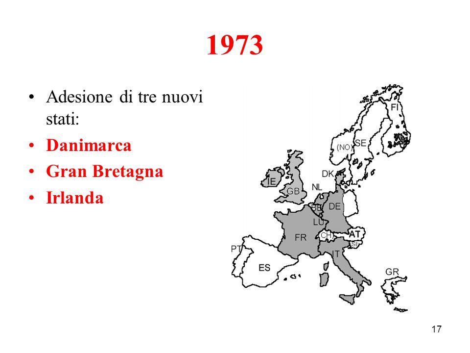 1973 Adesione di tre nuovi stati: Danimarca Gran Bretagna Irlanda