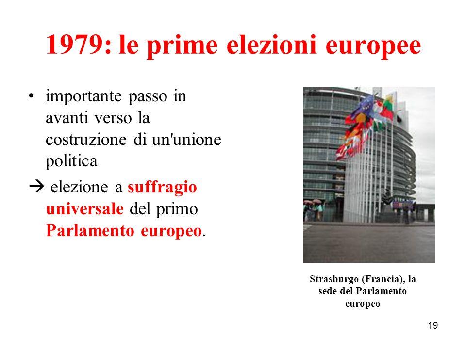 1979: le prime elezioni europee