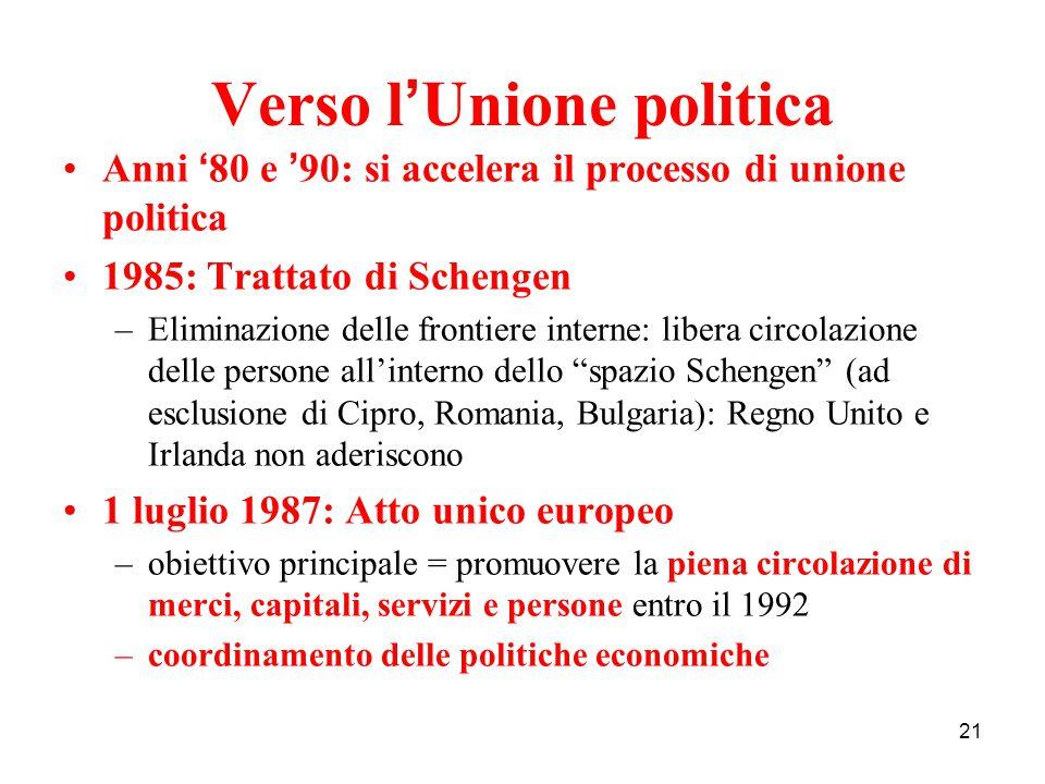Verso l'Unione politica