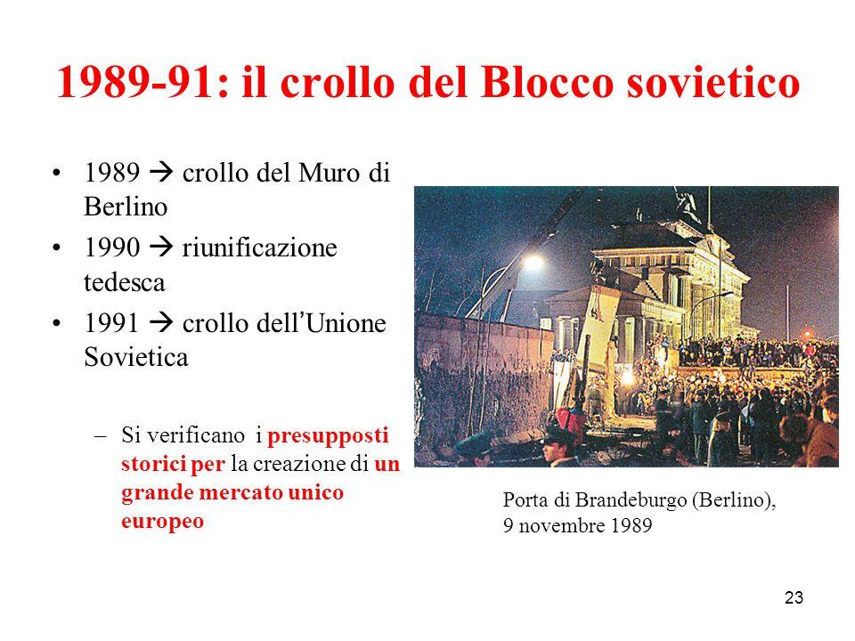 1989-91: il crollo del Blocco sovietico