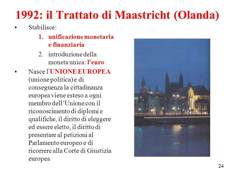 1992: il Trattato di Maastricht (Olanda)