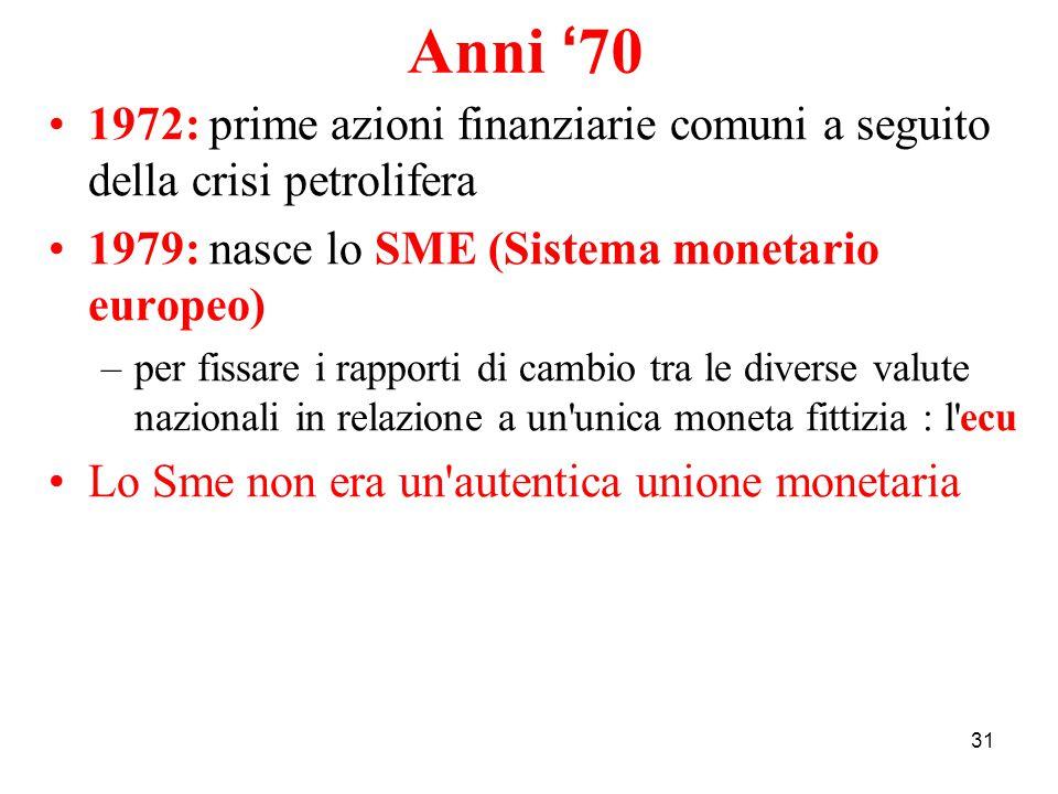Anni '70 1972: prime azioni finanziarie comuni a seguito della crisi petrolifera. 1979: nasce lo SME (Sistema monetario europeo)