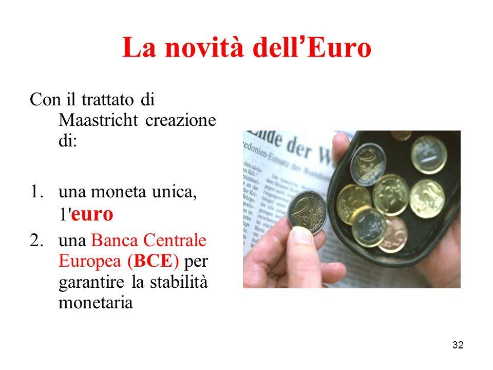 La novità dell'Euro Con il trattato di Maastricht creazione di: