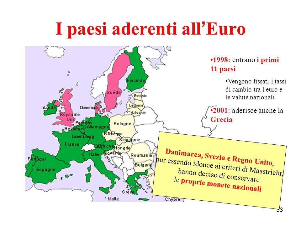 I paesi aderenti all'Euro