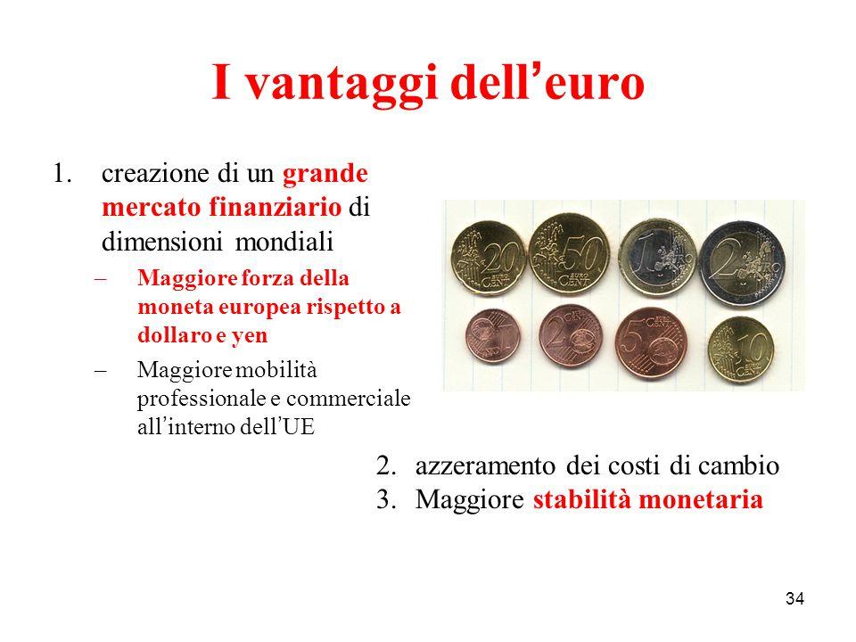 I vantaggi dell'euro creazione di un grande mercato finanziario di dimensioni mondiali. Maggiore forza della moneta europea rispetto a dollaro e yen.