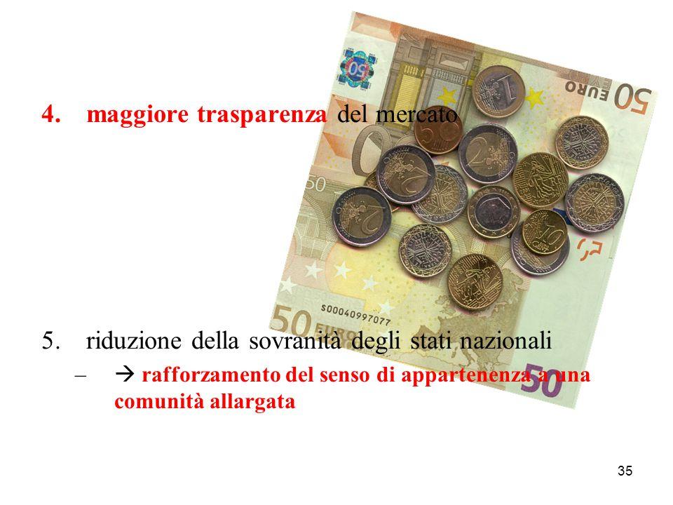 maggiore trasparenza del mercato