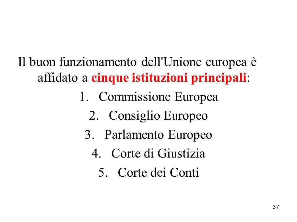 Il buon funzionamento dell Unione europea è affidato a cinque istituzioni principali: