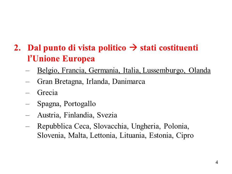 Dal punto di vista politico  stati costituenti l'Unione Europea