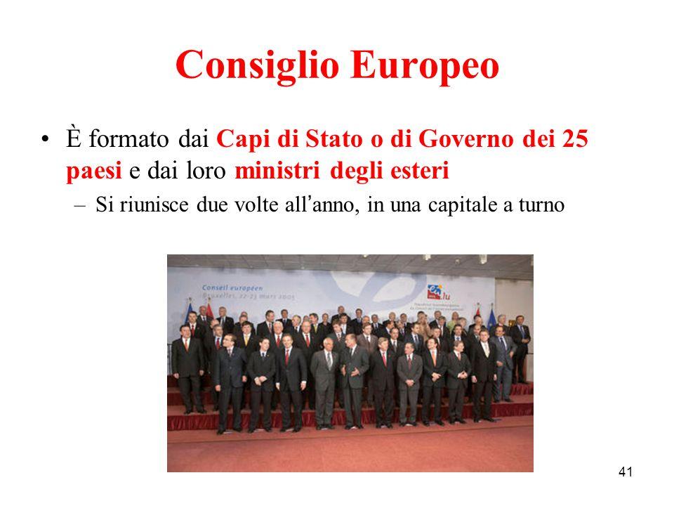 Consiglio Europeo È formato dai Capi di Stato o di Governo dei 25 paesi e dai loro ministri degli esteri.
