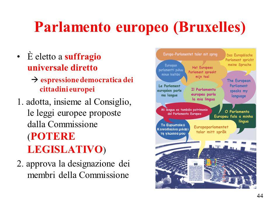 Parlamento europeo (Bruxelles)