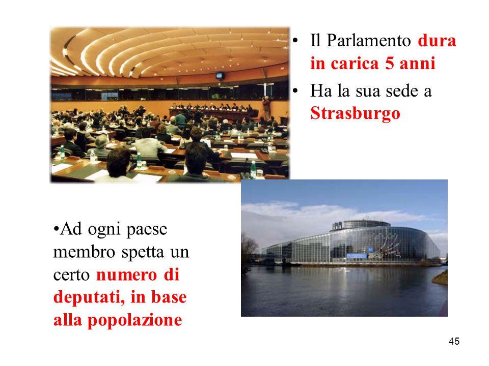 Il Parlamento dura in carica 5 anni