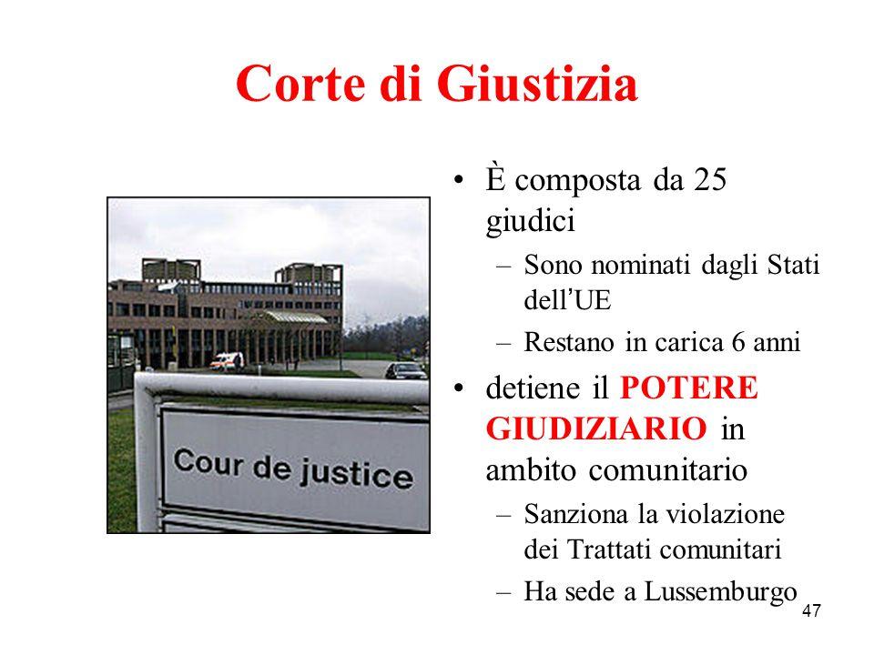Corte di Giustizia È composta da 25 giudici