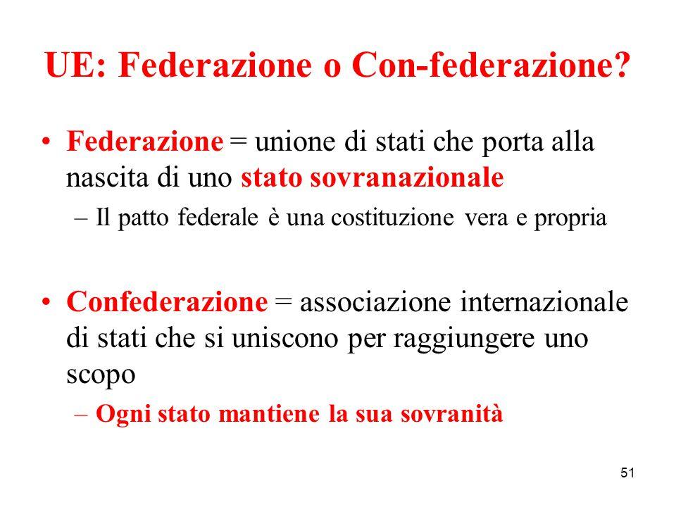 UE: Federazione o Con-federazione