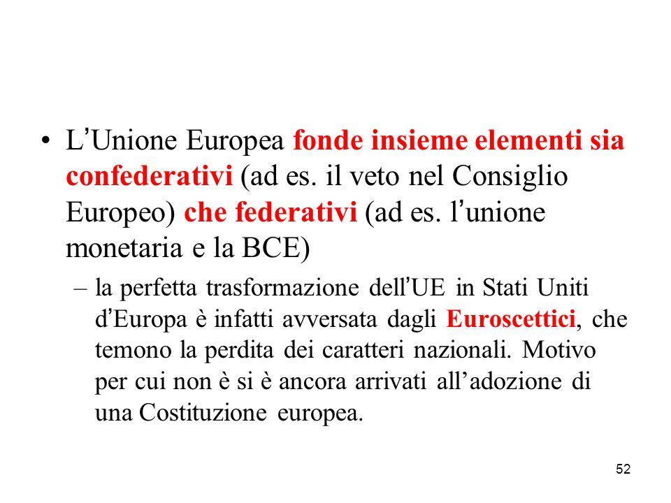 L'Unione Europea fonde insieme elementi sia confederativi (ad es