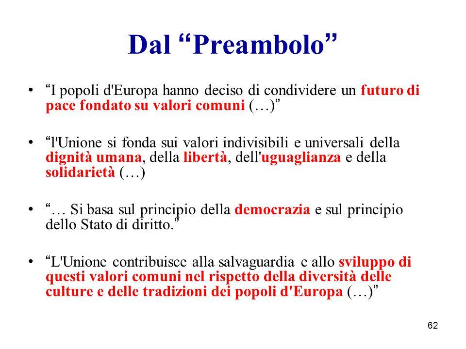 Dal Preambolo I popoli d Europa hanno deciso di condividere un futuro di pace fondato su valori comuni (…)