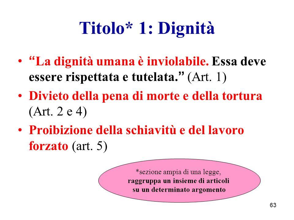 Titolo* 1: Dignità La dignità umana è inviolabile. Essa deve essere rispettata e tutelata. (Art. 1)