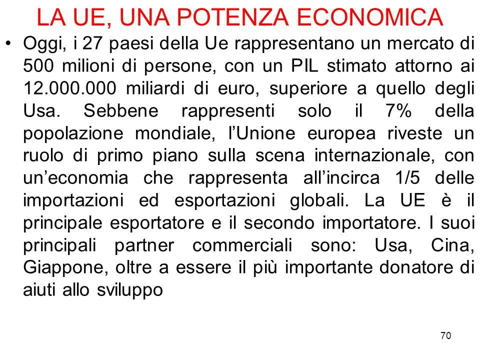 LA UE, UNA POTENZA ECONOMICA