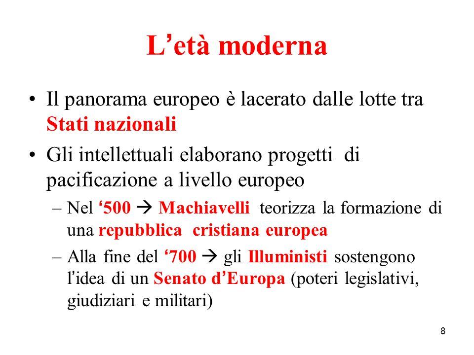 L'età moderna Il panorama europeo è lacerato dalle lotte tra Stati nazionali.