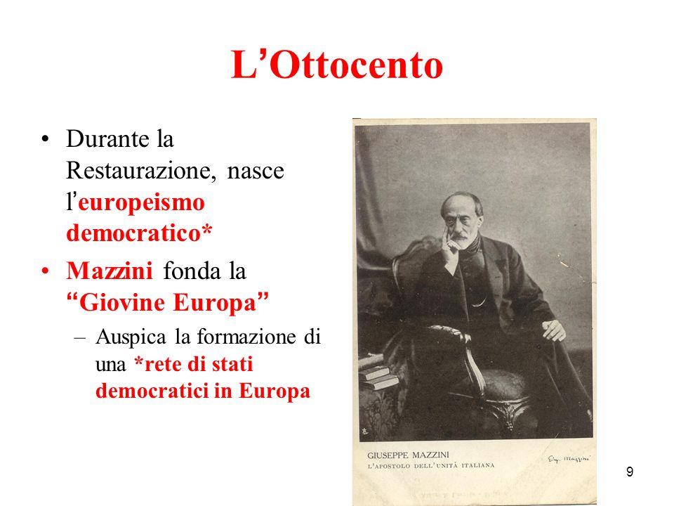 L'Ottocento Durante la Restaurazione, nasce l'europeismo democratico*