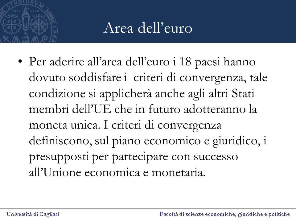 Area dell'euro