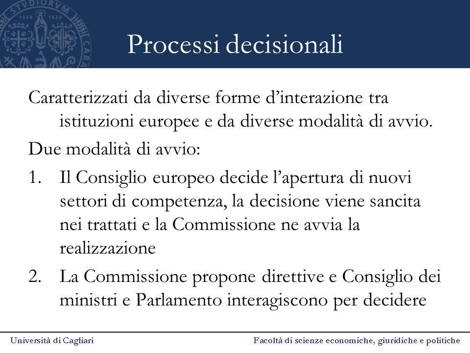 Processi decisionali Caratterizzati da diverse forme d'interazione tra istituzioni europee e da diverse modalità di avvio.