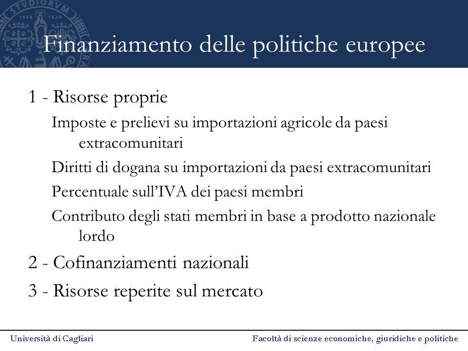 Finanziamento delle politiche europee