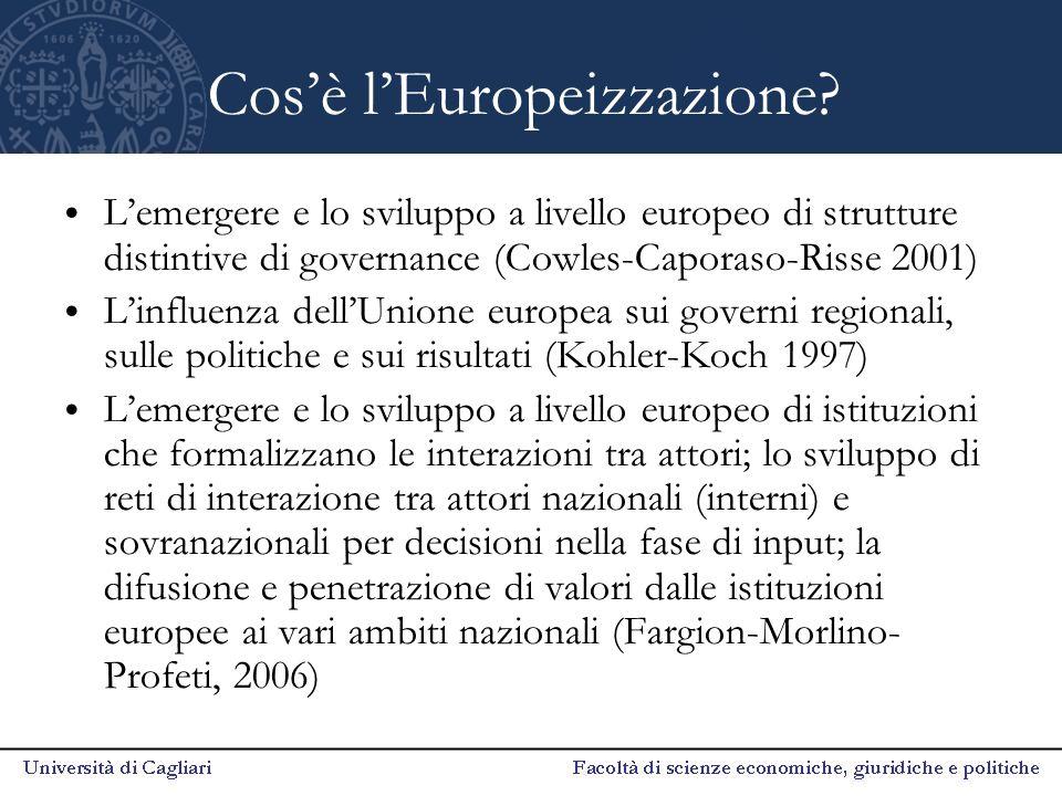 Cos'è l'Europeizzazione