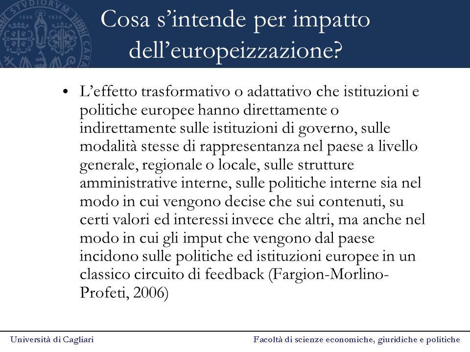 Cosa s'intende per impatto dell'europeizzazione