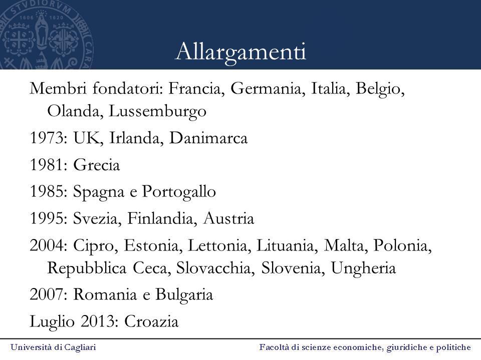 Allargamenti Membri fondatori: Francia, Germania, Italia, Belgio, Olanda, Lussemburgo. 1973: UK, Irlanda, Danimarca.