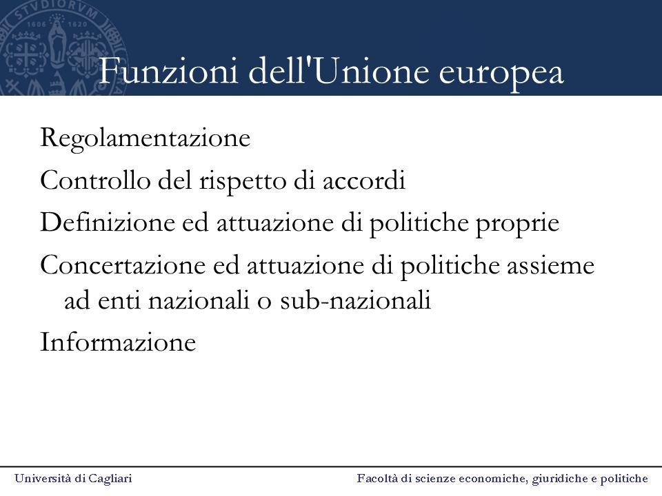 Funzioni dell Unione europea