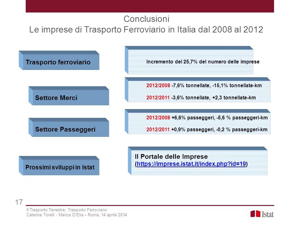 Le imprese di Trasporto Ferroviario in Italia dal 2008 al 2012