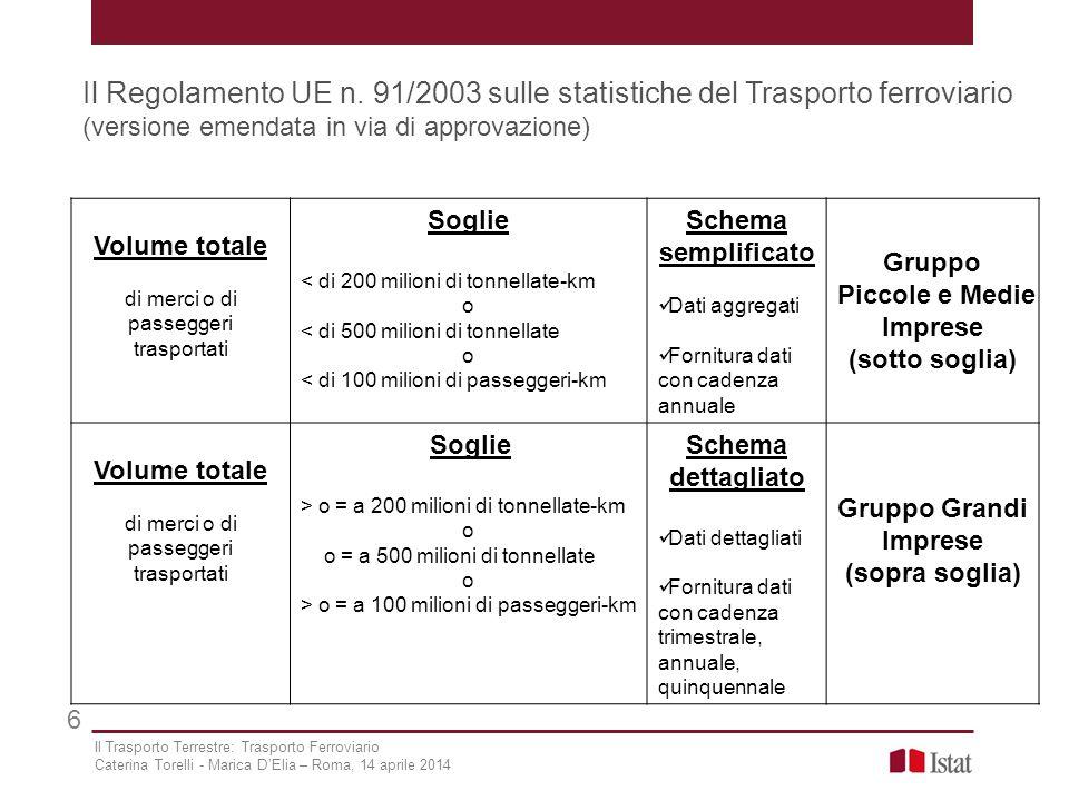 Il Regolamento UE n. 91/2003 sulle statistiche del Trasporto ferroviario (versione emendata in via di approvazione)