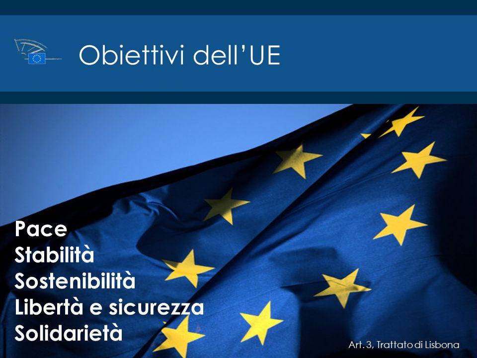 Obiettivi dell'UE Pace Stabilità Sostenibilità Libertà e sicurezza