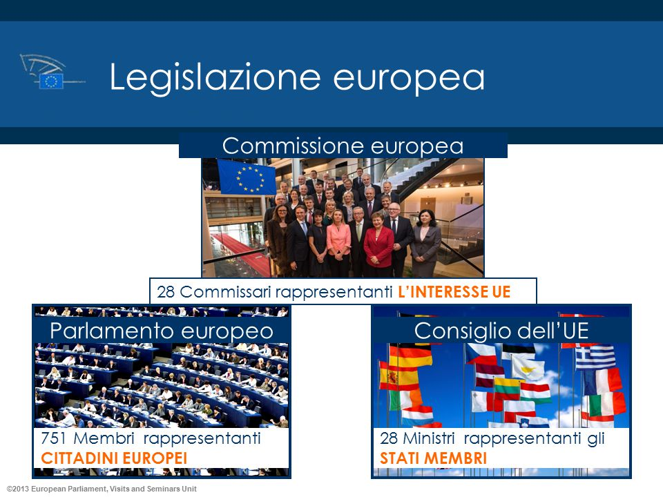 Legislazione europea Commissione europea Parlamento europeo