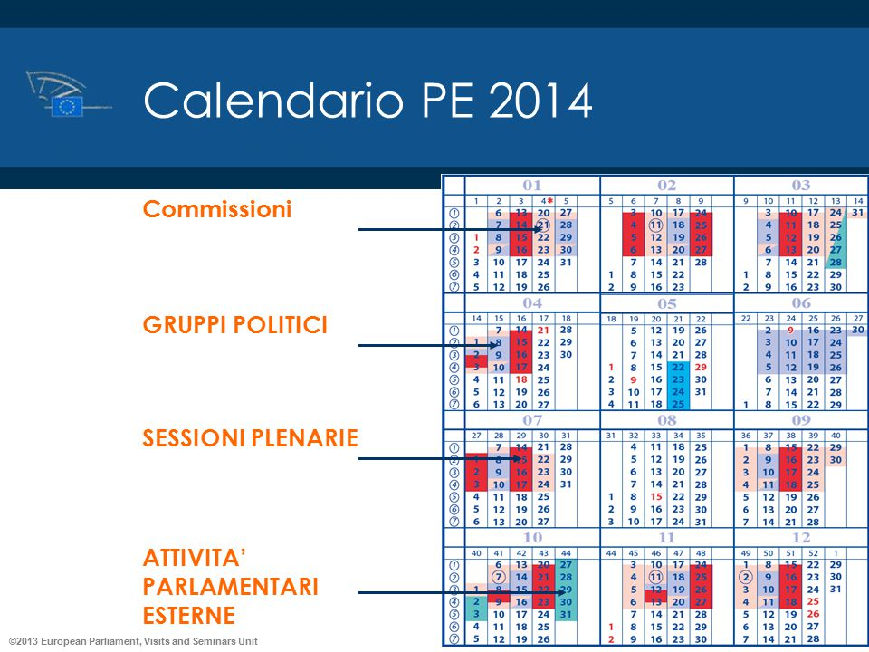 Calendario PE 2014 Commissioni GRUPPI POLITICI SESSIONI PLENARIE