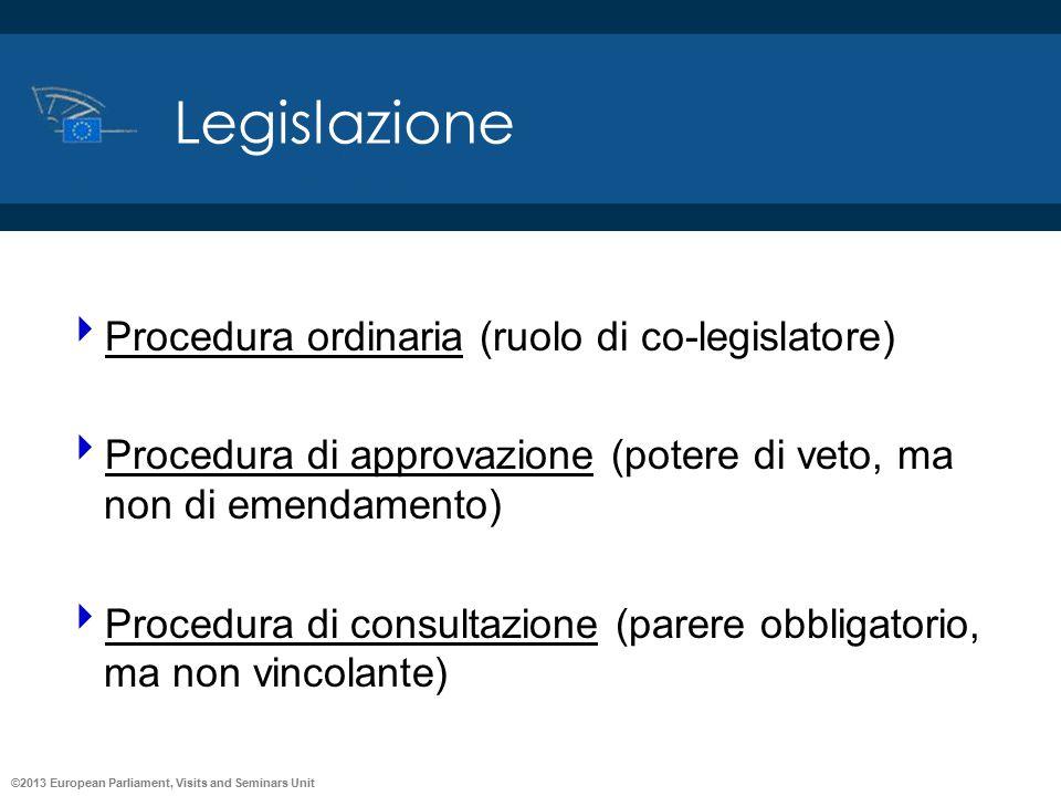 Legislazione Procedura ordinaria (ruolo di co-legislatore)