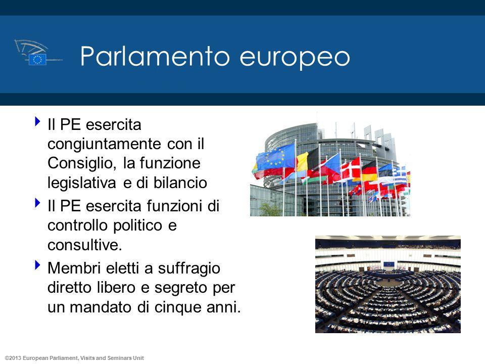 Parlamento europeo Il PE esercita congiuntamente con il Consiglio, la funzione legislativa e di bilancio.