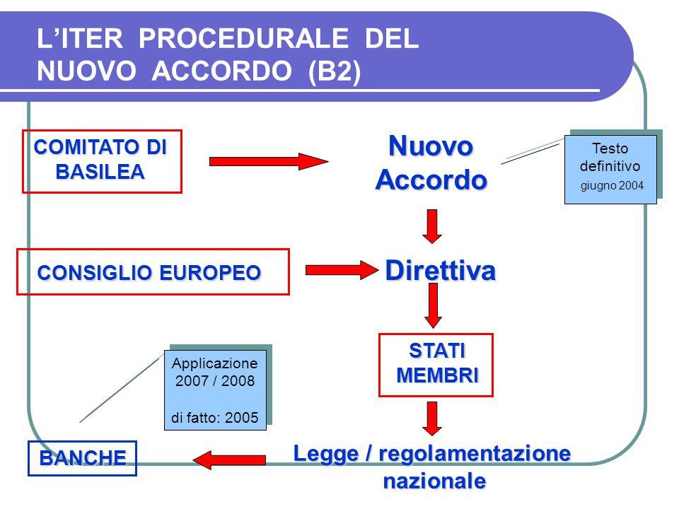 L'ITER PROCEDURALE DEL NUOVO ACCORDO (B2)