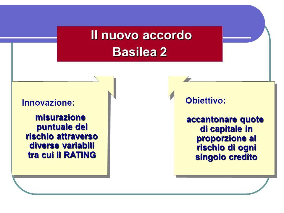 Il nuovo accordo Basilea 2