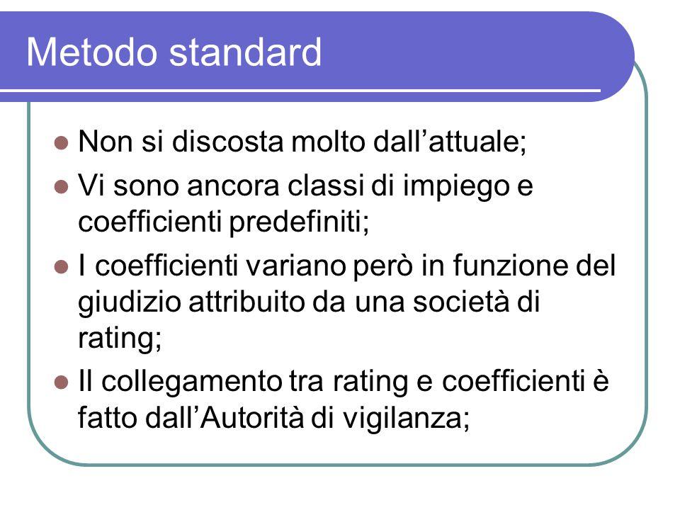 Metodo standard Non si discosta molto dall'attuale;