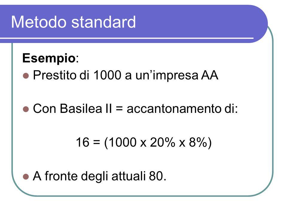 Metodo standard Esempio: Prestito di 1000 a un'impresa AA