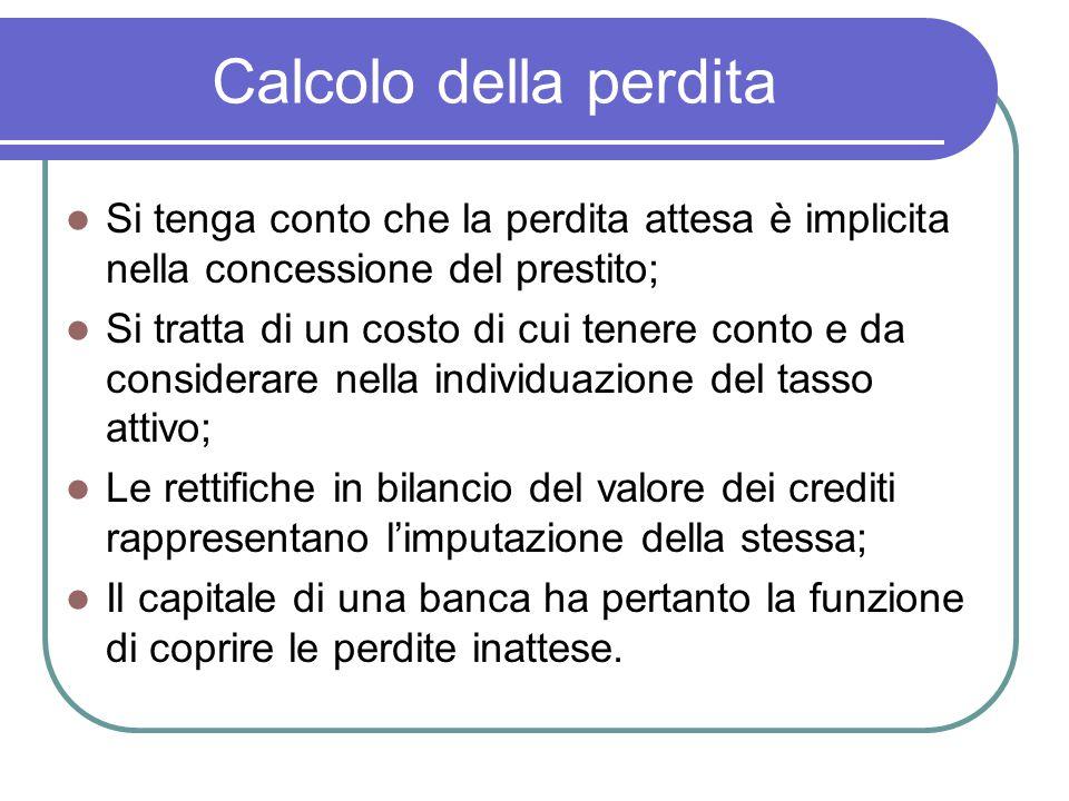 Calcolo della perdita Si tenga conto che la perdita attesa è implicita nella concessione del prestito;