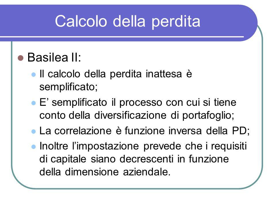 Calcolo della perdita Basilea II: