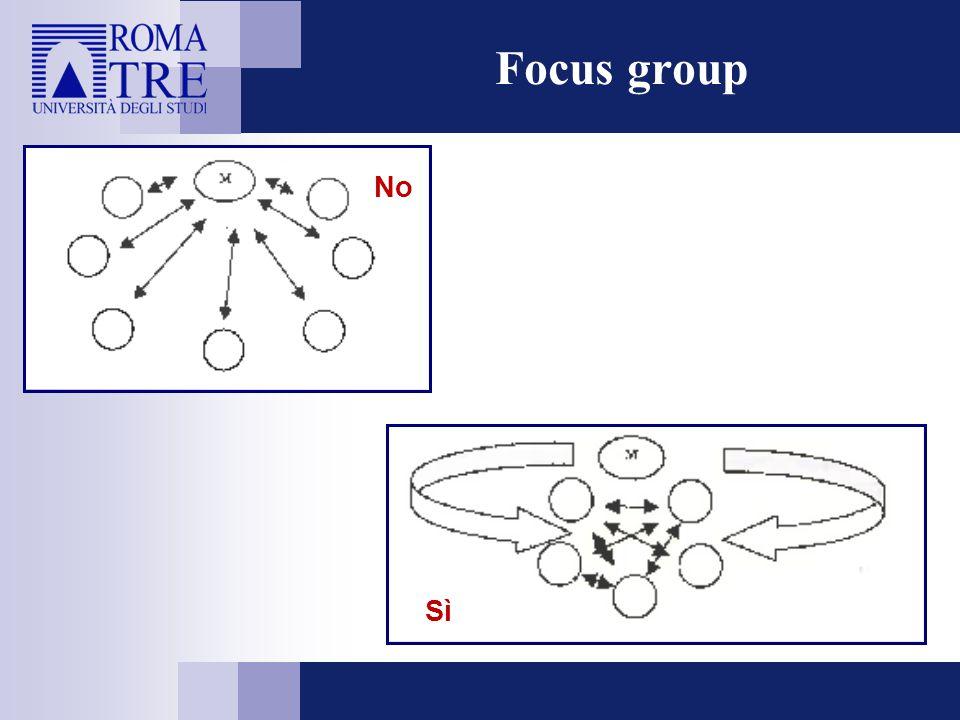 Focus group No Sì