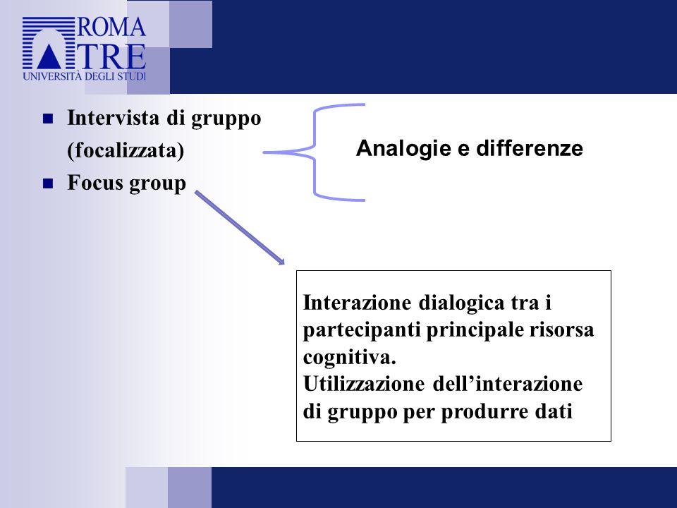 Intervista di gruppo (focalizzata) Focus group. Analogie e differenze. Interazione dialogica tra i partecipanti principale risorsa cognitiva.