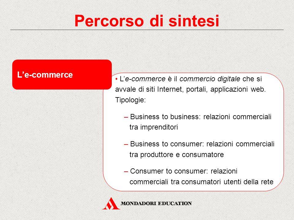 Percorso di sintesi L'e-commerce
