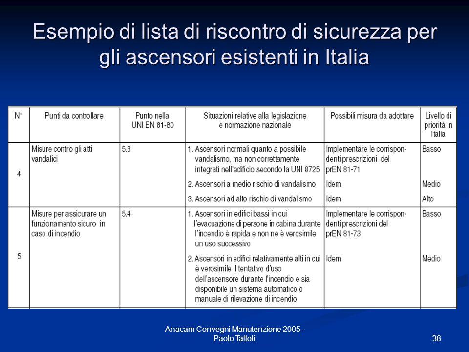 Normativa Ascensori Uni En 81 80 : Anacam uni e en paolo tattoli ppt