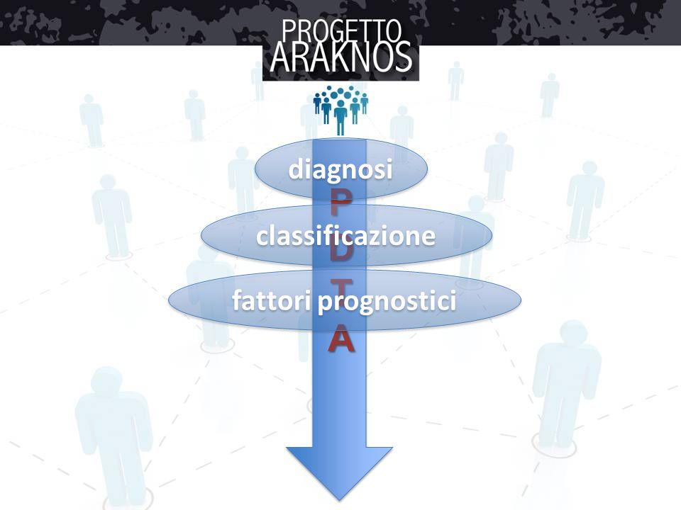 diagnosi P D T A classificazione fattori prognostici
